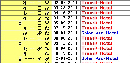 Transiting Jupiter conjucnt MC