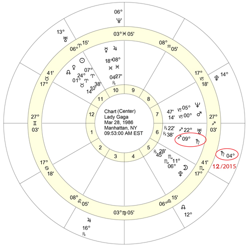 Lady-Gaga and her first Saturn return
